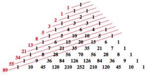 sequenza di fibonacci
